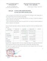 Báo cáo tài chính công ty mẹ quý 4 năm 2015 - Công ty cổ phần Xây dựng và Nhân lực Việt Nam