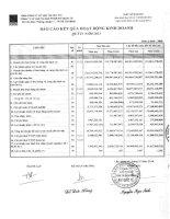 Báo cáo KQKD công ty mẹ quý 4 năm 2013 - Công ty cổ phần Vận tải Sản phẩm khí quốc tế