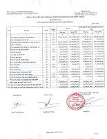 Báo cáo tài chính hợp nhất quý 3 năm 2014 - Công ty Cổ phần Sản xuất Thương mại May Sài Gòn