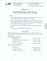 Nghị quyết Đại hội cổ đông thường niên - Công ty Cổ phần Chứng khoán Hòa Bình