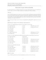 Báo cáo tài chính năm 2014 (đã kiểm toán) - Công ty Cổ phần Xây dựng Công trình ngầm