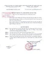 Nghị quyết Hội đồng Quản trị ngày 27-5-2011 - Công ty Cổ phần Đầu tư và Phát triển Nhà đất COTEC