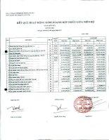 Báo cáo tài chính hợp nhất quý 3 năm 2011 - Công ty Cổ phần Sản xuất Thương mại May Sài Gòn