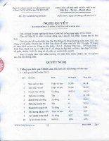 Nghị quyết Đại hội cổ đông thường niên năm 2013 - Công ty cổ phần VICEM Bao bì Bút Sơn