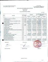Báo cáo tài chính công ty mẹ quý 3 năm 2012 - Công ty Cổ phần Sản xuất Thương mại May Sài Gòn