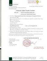 Nghị quyết Hội đồng Quản trị - Tổng Công ty Cổ phần Đầu tư Xây dựng và Thương mại Việt Nam