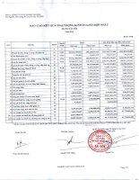 Báo cáo tài chính hợp nhất quý 4 năm 2013 - Công ty Cổ phần Sản xuất Thương mại May Sài Gòn