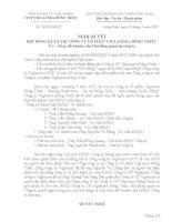 Nghị quyết Hội đồng Quản trị - Công ty Cổ phần Viglacera Đông Triều