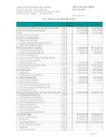 Báo cáo tài chính quý 4 năm 2015 - Công ty Cổ phần Bê tông Hoà Cầm - Intimex