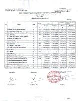Báo cáo tài chính hợp nhất quý 1 năm 2014 - Công ty Cổ phần Sản xuất Thương mại May Sài Gòn