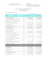 Báo cáo tài chính quý 3 năm 2009 - Công ty Cổ phần Sách Giáo dục tại Tp. Đà Nẵng