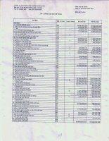 Báo cáo tài chính quý 3 năm 2011 - Công ty Cổ phần Viglacera Đông Anh