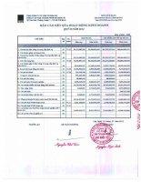 Báo cáo KQKD công ty mẹ quý 2 năm 2012 - Công ty cổ phần Vận tải Sản phẩm khí quốc tế