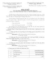 Nghị quyết đại hội cổ đông ngày 30-05-2011 - Công ty Cổ phần Thương mại Dịch vụ Vận tải Xi măng Hải Phòng