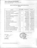 Báo cáo tài chính công ty mẹ quý 3 năm 2010 - Công ty Cổ phần Dược phẩm Viễn Đông
