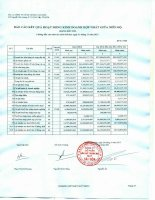 Báo cáo tài chính hợp nhất quý 3 năm 2013 - Công ty Cổ phần Sản xuất Thương mại May Sài Gòn