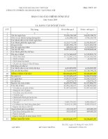 Báo cáo tài chính quý 4 năm 2009 - Công ty Cổ phần Sách Giáo dục tại Tp.Hà Nội