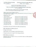 Nghị quyết Hội đồng Quản trị ngày 18-11-2011 - Công ty cổ phần Xây dựng và Kinh doanh Địa ốc Hoà Bình