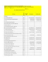 Báo cáo tài chính quý 1 năm 2012 - Công ty cổ phần Đầu tư và Xây lắp Constrexim số 8