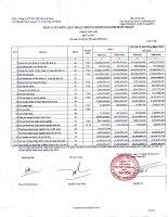 Báo cáo tài chính hợp nhất quý 2 năm 2014 - Công ty Cổ phần Sản xuất Thương mại May Sài Gòn