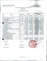 Báo cáo tài chính công ty mẹ quý 4 năm 2012 - Công ty Cổ phần Sản xuất Thương mại May Sài Gòn