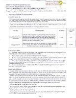 Báo cáo tài chính hợp nhất quý 3 năm 2013 - Công ty cổ phần Kỹ thuật điện Toàn Cầu