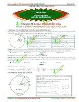 phương pháp đường tròn lượng giác
