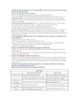 bộ câu hỏi trắc nghiệm thi tín dụng ngân hàng