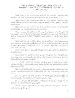 NGÂN HÀNG CÂU HỎI CÔNG CHỨC NĂM 2013 LĨNH VỰC CHUYÊN NGÀNH: GIAO THÔNG VẬN TẢI (PhẦn thi Viết)