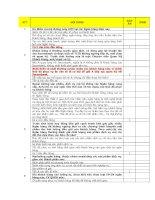 Tổng hợp 1195 câu hỏi tuyển dụng chuyên viên quan hệ khách hàng vào sacombank