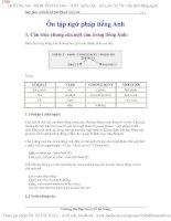 Tổng hợp ngữ pháp tiếng anh THPT đầy đủ ( Luyện thi THPT quốc gia )