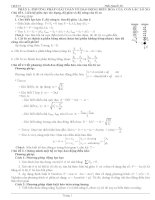 161 chuyên đề ôn thi vật lý