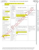 Toeic từ căn bản đến nâng cao (TEST 3 10)