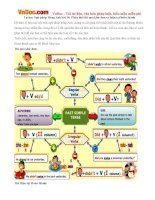 Tự học Ngữ pháp Tiếng Anh bài 14: Phân biệt thì quá khứ đơn và hiện tại hoàn thành
