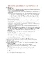 Tổng hợp kiến thức cơ bản hóa học lớp 8 và 9   tài liệu, ebook, giáo trình