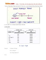 Tự học Ngữ pháp Tiếng Anh bài 15: Cấu trúc và cách dùng thì Quá khứ hoàn thành