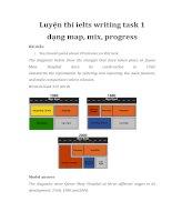 Luyện thi ielts writing task 1 dạng mix, progress, map