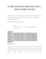 LUYỆN THI IELTS WRITING TASK 1 DẠNG TABLE và LINE