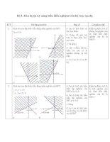 Bộ 1 rèn luyện kỹ năng biểu diễn nghiệm trên hệ trục tọa độ