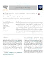 The moderating role of biomass availability in biopower cofiring d A sensitivity analysis