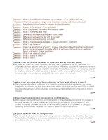 Tuyển tập các câu hỏi phỏng vấn java core part 1