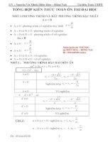 tổng hợp kiến thức toán thpt full
