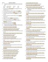 UNIT 11  BT MLH 11  KEY Bài tập mai lan hương lớp 11