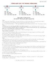 BÀI TẬP NGỮ PHÁP ÔN THI VAO 10 CHUYÊN ANH