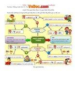 Tự học Ngữ pháp Tiếng Anh bài 11: So sánh Thì Quá khứ đơn và Quá khứ tiếp diễn