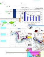 Hệ thống logistics vùng kinh tế trọng điểm phía Nam
