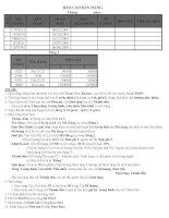 Ôn thi thực hành Excel 2010 giữa kì