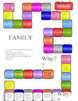 2090 family  a boardgame