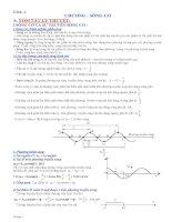 ôn tập lý thuyết và bài tập Sóng cơ vật lý 12