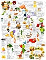 24853 food idioms
